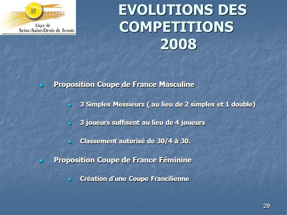 29 EVOLUTIONS DES COMPETITIONS 2008 EVOLUTIONS DES COMPETITIONS 2008 Proposition Coupe de France Masculine Proposition Coupe de France Masculine 3 Simples Messieurs ( au lieu de 2 simples et 1 double) 3 Simples Messieurs ( au lieu de 2 simples et 1 double) 3 joueurs suffisent au lieu de 4 joueurs 3 joueurs suffisent au lieu de 4 joueurs Classement autorisé de 30/4 à 30.