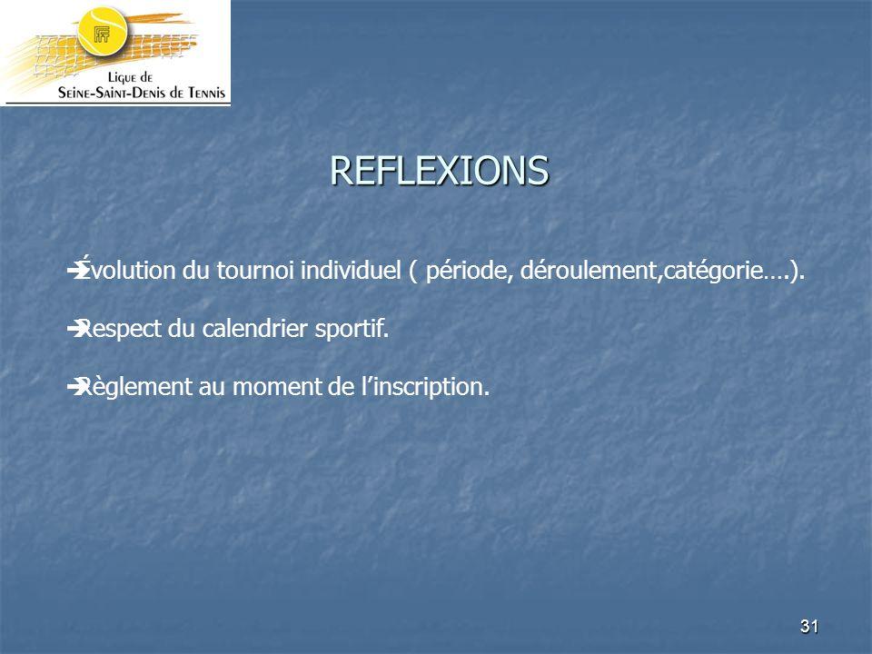 31 REFLEXIONS Évolution du tournoi individuel ( période, déroulement,catégorie….).