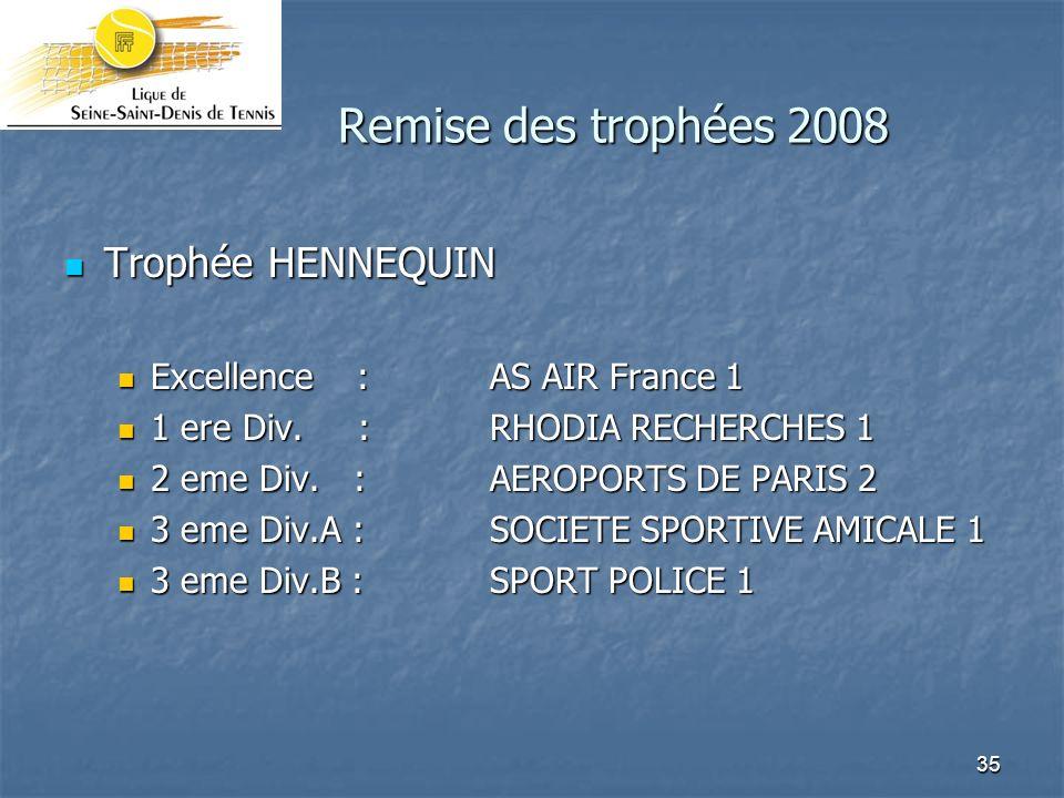 35 Remise des trophées 2008 Remise des trophées 2008 Trophée HENNEQUIN Trophée HENNEQUIN Excellence : AS AIR France 1 Excellence : AS AIR France 1 1 ere Div.