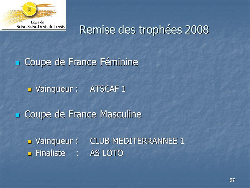 37 Remise des trophées 2008 Remise des trophées 2008 Coupe de France Féminine Coupe de France Féminine Vainqueur :ATSCAF 1 Vainqueur :ATSCAF 1 Coupe de France Masculine Coupe de France Masculine Vainqueur : CLUB MEDITERRANNEE 1 Vainqueur : CLUB MEDITERRANNEE 1 Finaliste :AS LOTO Finaliste :AS LOTO