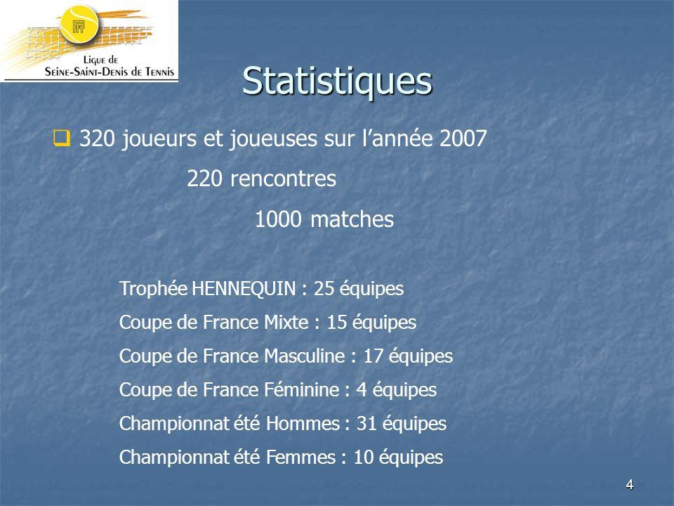 4 Statistiques 320 joueurs et joueuses sur lannée 2007 220 rencontres 1000 matches Trophée HENNEQUIN : 25 équipes Coupe de France Mixte : 15 équipes Coupe de France Masculine : 17 équipes Coupe de France Féminine : 4 équipes Championnat été Hommes : 31 équipes Championnat été Femmes : 10 équipes