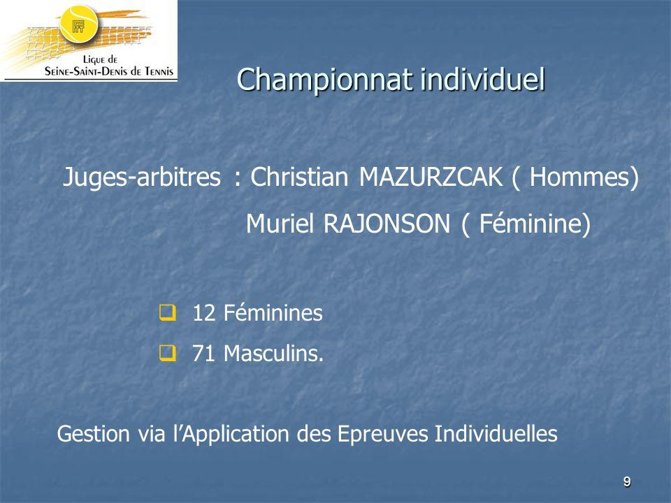 9 Championnat individuel Juges-arbitres : Christian MAZURZCAK ( Hommes) Muriel RAJONSON ( Féminine) 12 Féminines 71 Masculins.