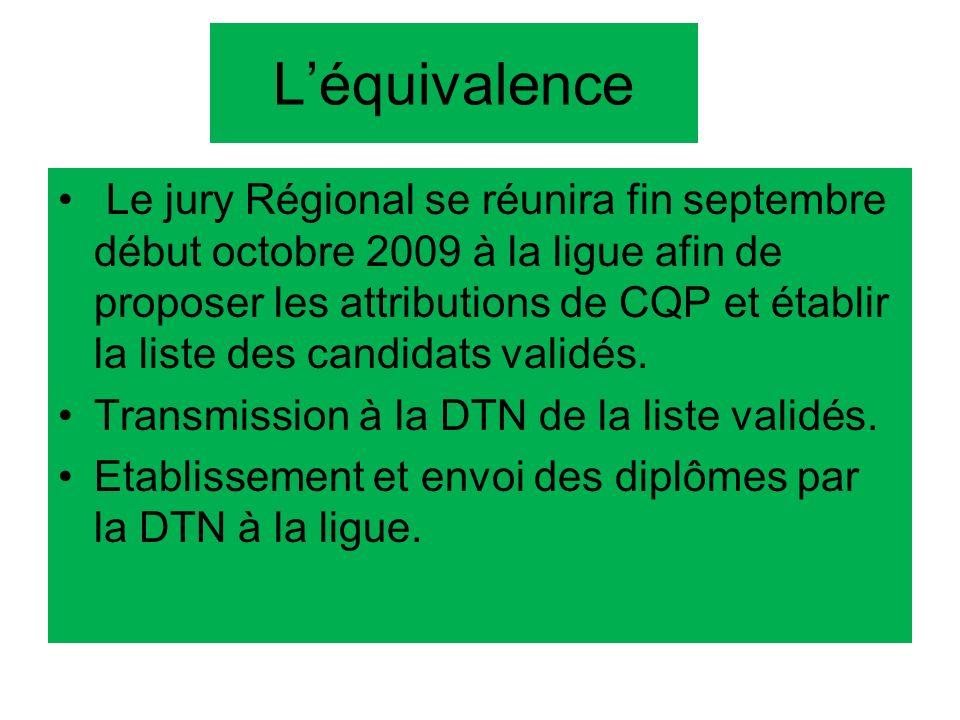 Léquivalence Le jury Régional se réunira fin septembre début octobre 2009 à la ligue afin de proposer les attributions de CQP et établir la liste des