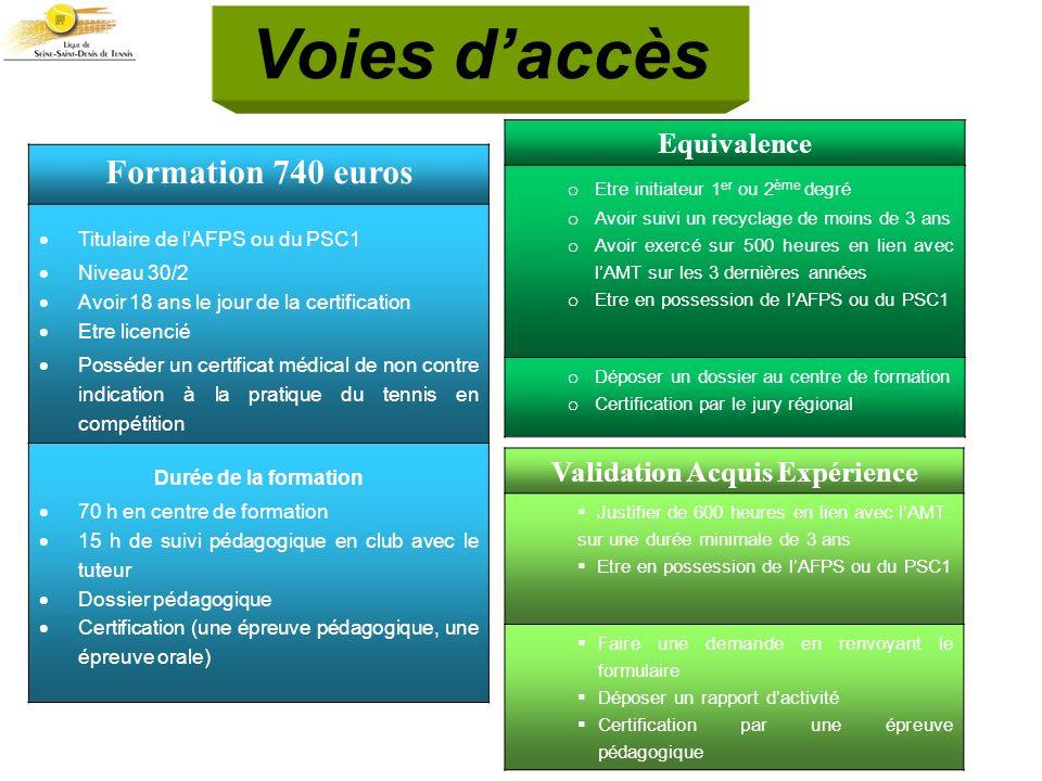 Formation 740 euros Titulaire de lAFPS ou du PSC1 Niveau 30/2 Avoir 18 ans le jour de la certification Etre licencié Posséder un certificat médical de