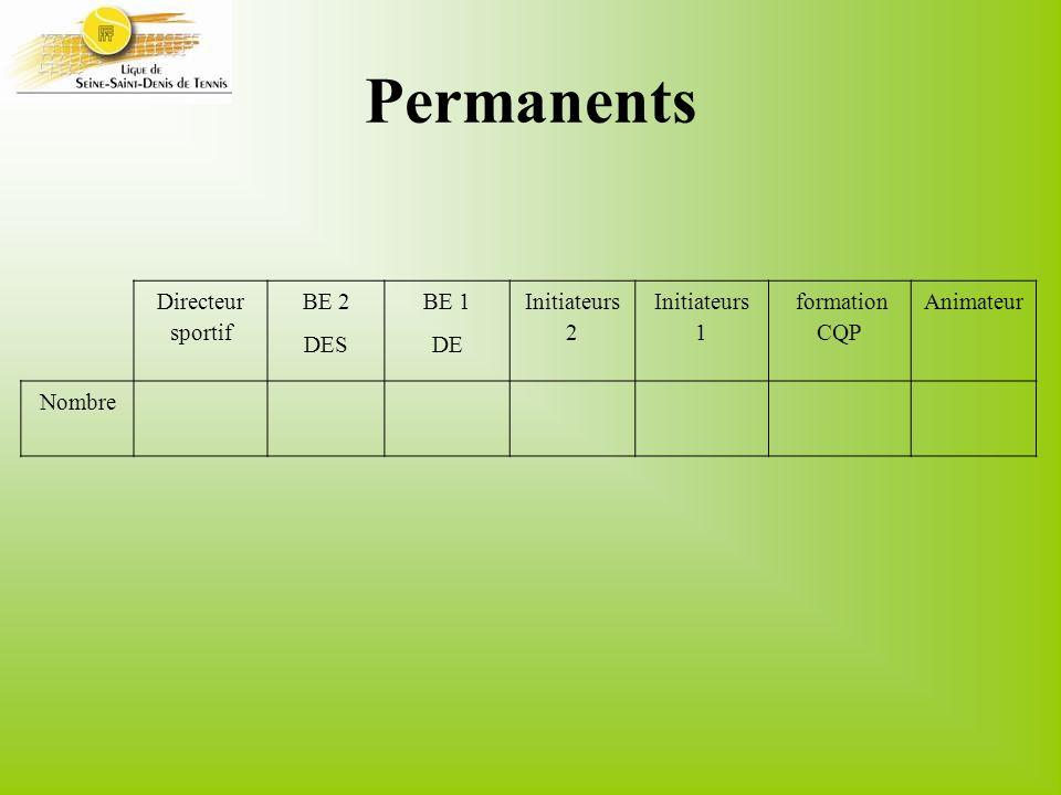 4/ lEVALUATION Mise en place doutils, et de critères permettant une évaluation.