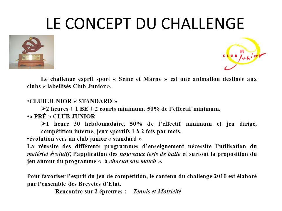 LE CONCEPT DU CHALLENGE Le challenge esprit sport « Seine et Marne » est une animation destinée aux clubs « labellisés Club Junior ».