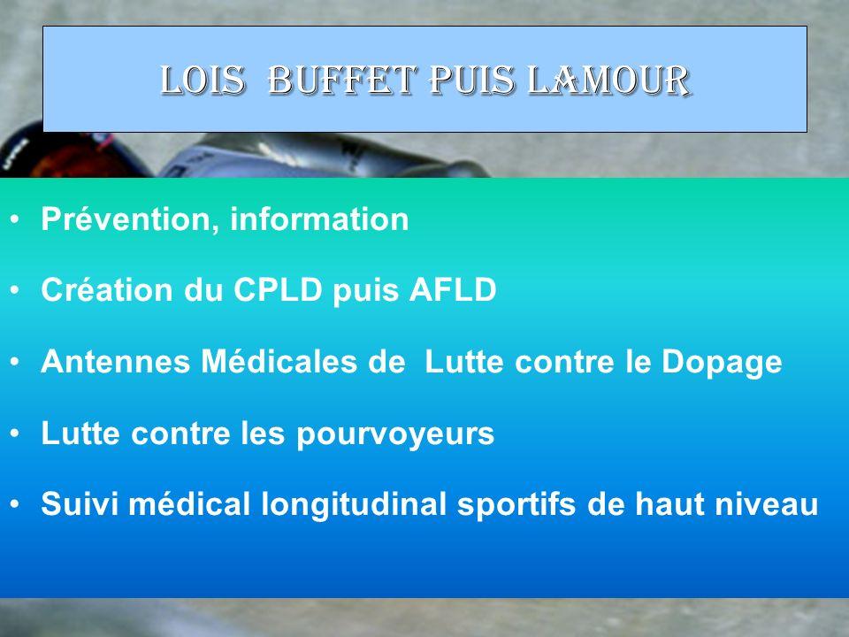 Lois Buffet puis Lamour Prévention, information Création du CPLD puis AFLD Antennes Médicales de Lutte contre le Dopage Lutte contre les pourvoyeurs S