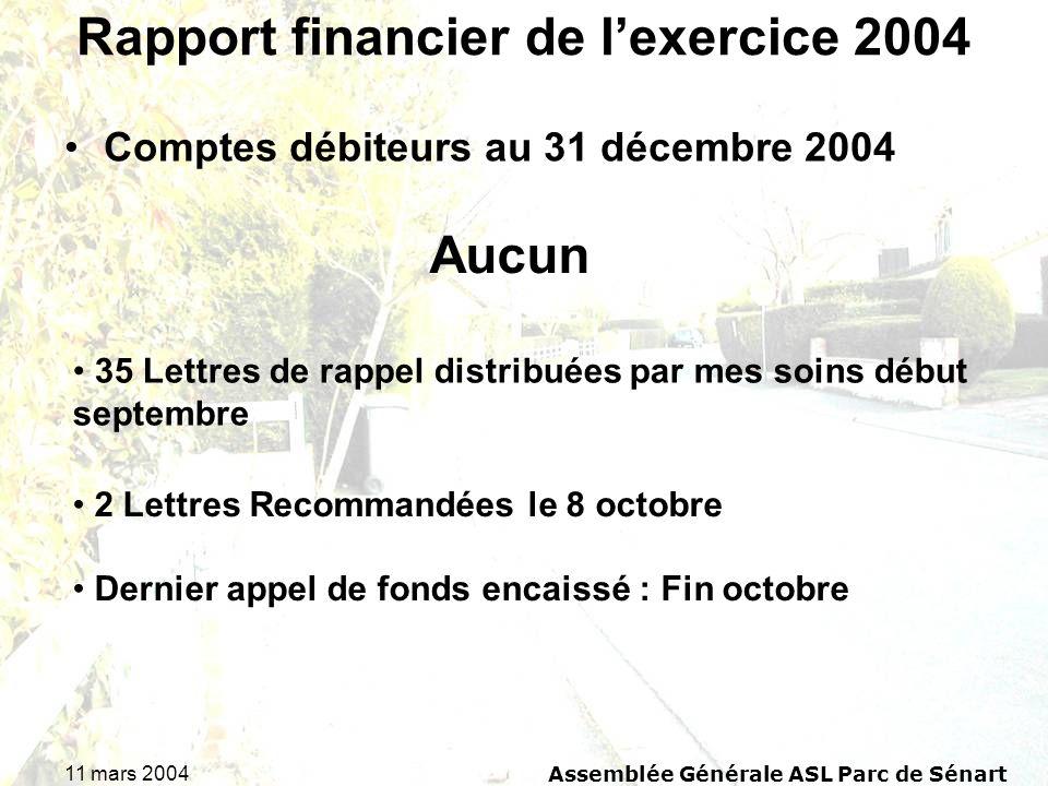 11 mars 2004Assemblée Générale ASL Parc de Sénart Rapport financier de lexercice 2004 Comptes débiteurs au 31 décembre 2004 Aucun 35 Lettres de rappel
