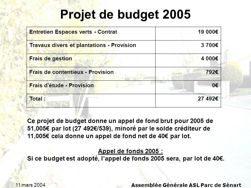 11 mars 2004Assemblée Générale ASL Parc de Sénart Projet de budget 2005 Ce projet de budget donne un appel de fond brut pour 2005 de 51,005 par lot (2
