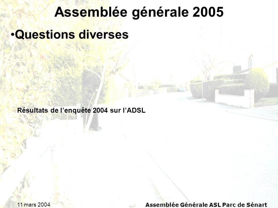 11 mars 2004Assemblée Générale ASL Parc de Sénart Assemblée générale 2005 Résultats de lenquête 2004 sur lADSL Questions diverses