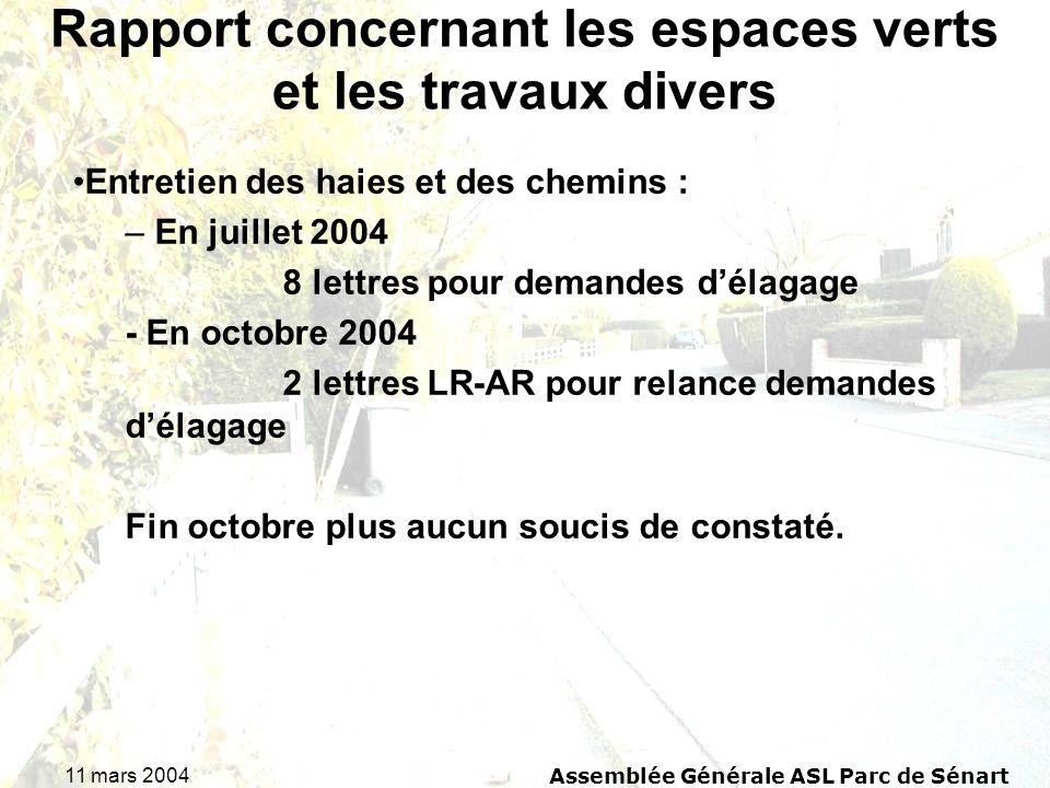 11 mars 2004Assemblée Générale ASL Parc de Sénart Rapport concernant les espaces verts et les travaux divers Entretien des haies et des chemins : – En
