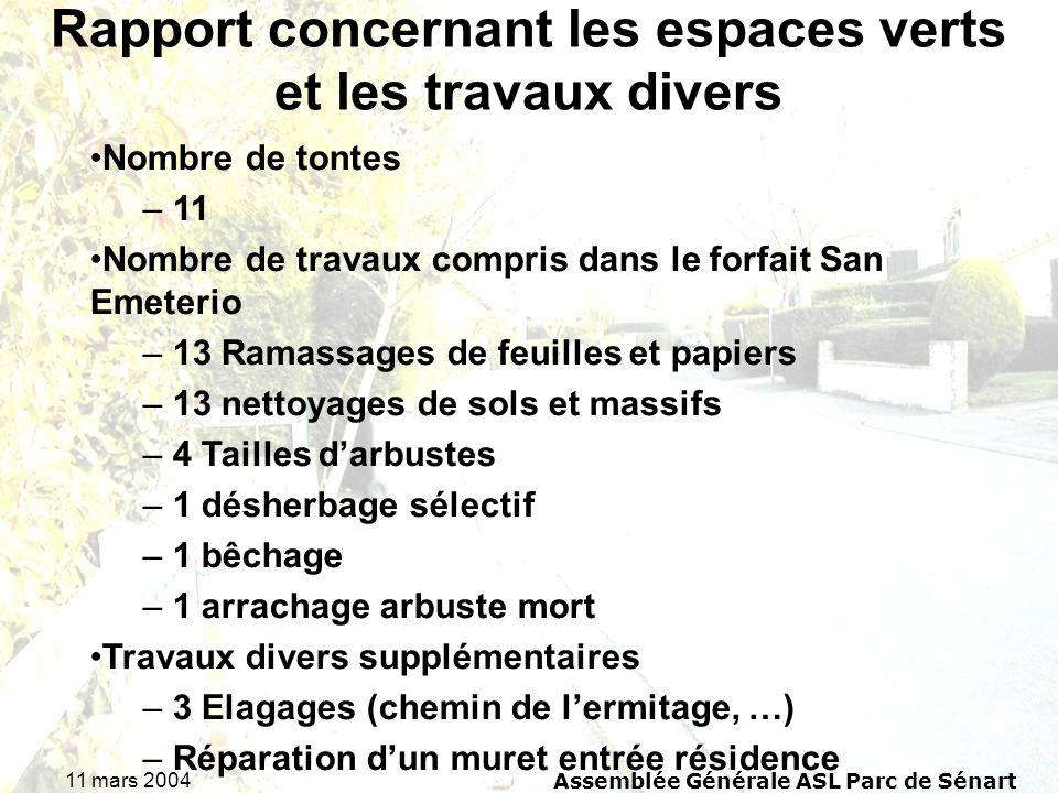 11 mars 2004Assemblée Générale ASL Parc de Sénart Rapport concernant les espaces verts et les travaux divers Nombre de tontes – 11 Nombre de travaux c