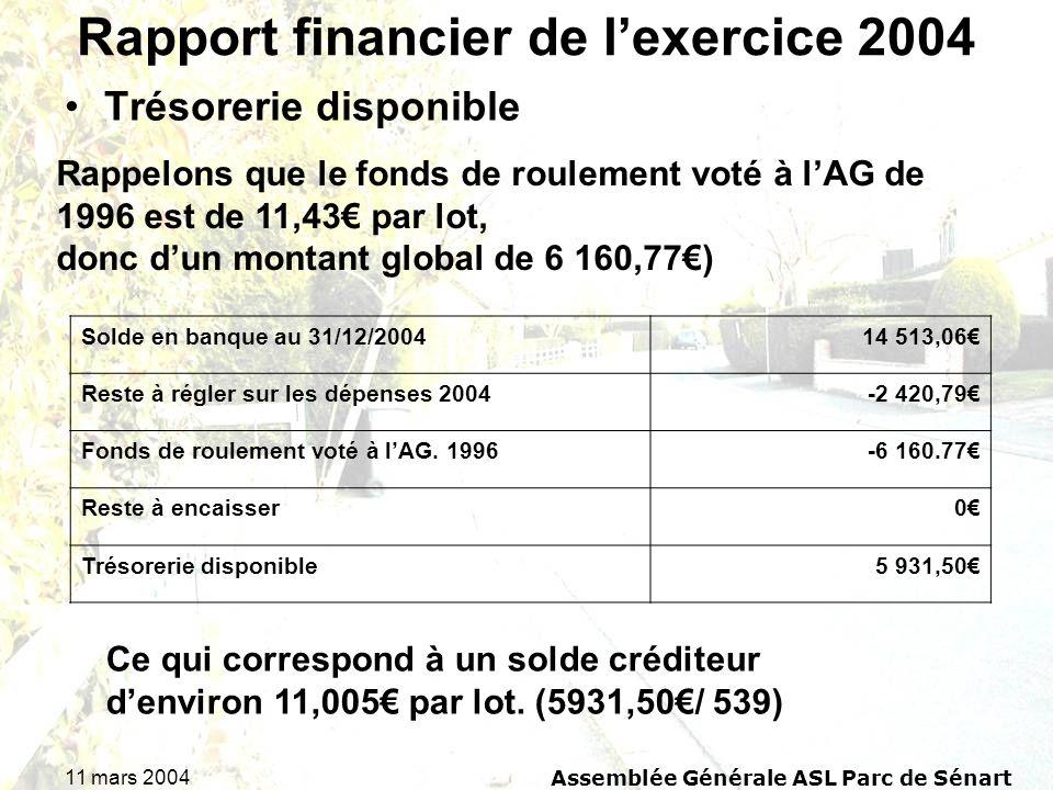 11 mars 2004Assemblée Générale ASL Parc de Sénart Rapport financier de lexercice 2004 Trésorerie disponible Rappelons que le fonds de roulement voté à