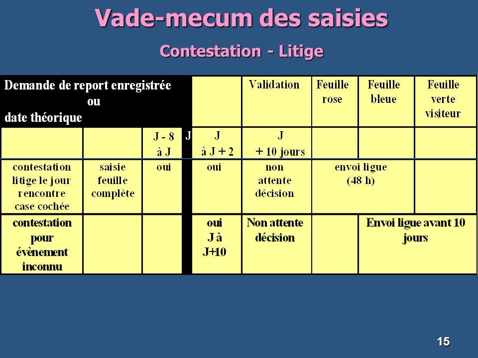 15 Vade-mecum des saisies Contestation - Litige