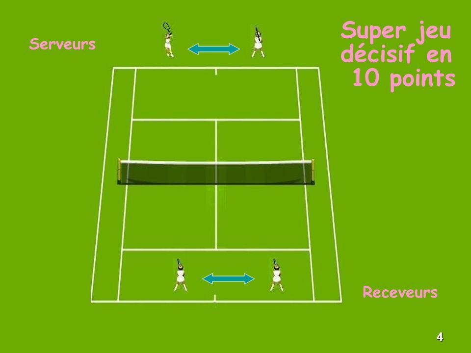 4 Super jeu décisif en 10 points Serveurs Receveurs