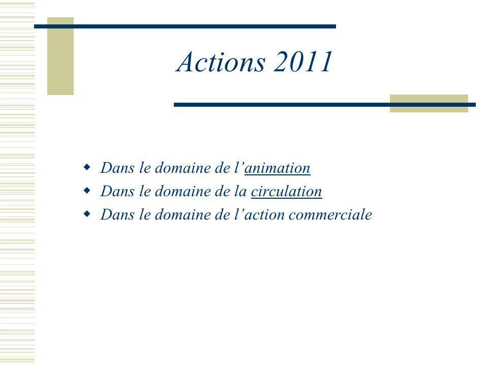 Actions 2011 Dans le domaine de lanimationanimation Dans le domaine de la circulationcirculation Dans le domaine de laction commerciale