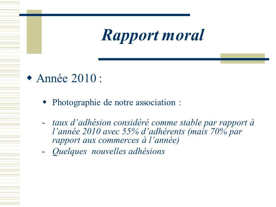 Rapport moral Année 2010 : Photographie de notre association : -taux dadhésion considéré comme stable par rapport à lannée 2010 avec 55% dadhérents (m