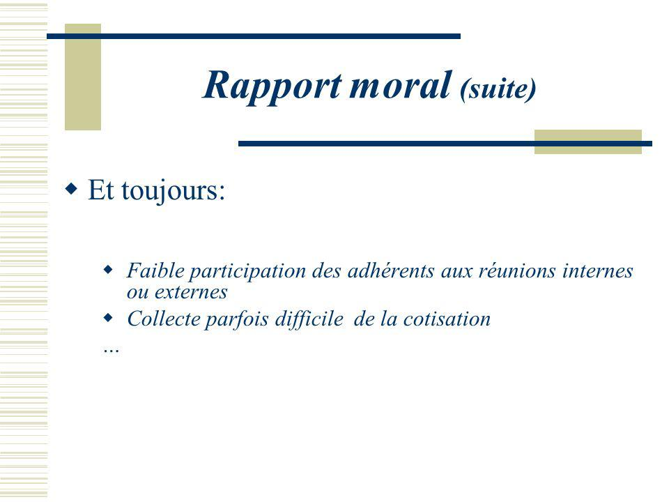 Rapport moral (suite) Et toujours: Faible participation des adhérents aux réunions internes ou externes Collecte parfois difficile de la cotisation …