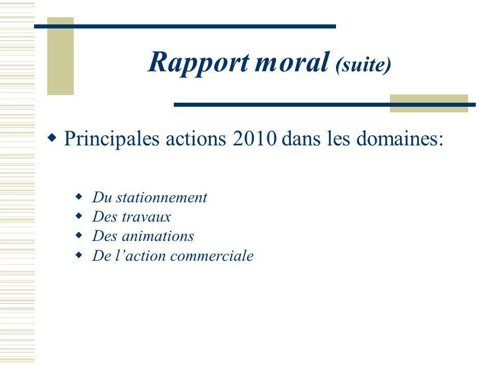 Rapport moral (suite) Principales actions 2010 dans les domaines: Du stationnement Des travaux Des animations De laction commerciale