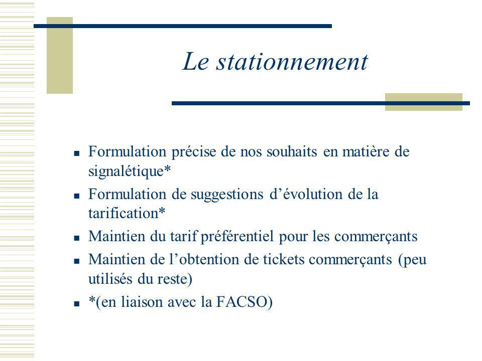 Le stationnement Formulation précise de nos souhaits en matière de signalétique* Formulation de suggestions dévolution de la tarification* Maintien du