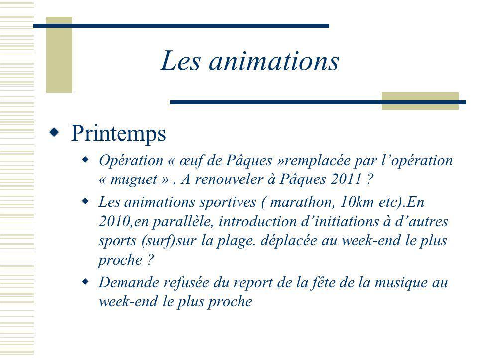 Les animations Printemps Opération « œuf de Pâques »remplacée par lopération « muguet ». A renouveler à Pâques 2011 ? Les animations sportives ( marat