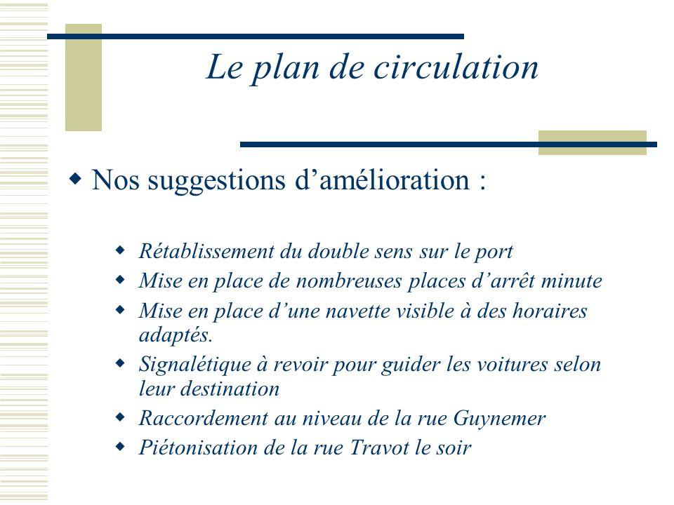 Le plan de circulation Nos suggestions damélioration : Rétablissement du double sens sur le port Mise en place de nombreuses places darrêt minute Mise