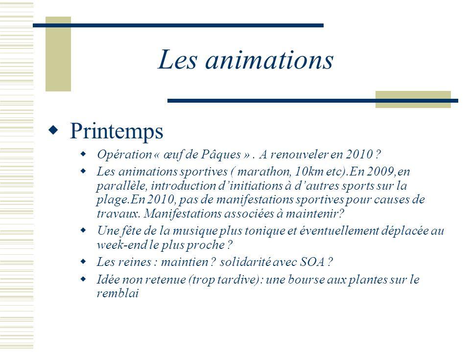Les animations Printemps Opération « œuf de Pâques ». A renouveler en 2010 ? Les animations sportives ( marathon, 10km etc).En 2009,en parallèle, intr
