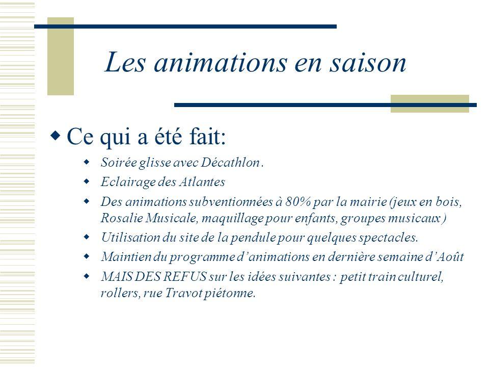 Les animations en saison Ce qui a été fait: Soirée glisse avec Décathlon.