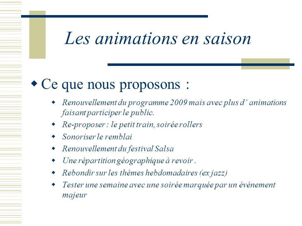 Les animations en saison Ce que nous proposons : Renouvellement du programme 2009 mais avec plus d animations faisant participer le public. Re-propose