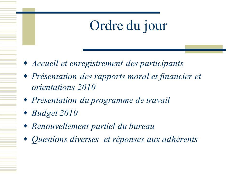 Ordre du jour Accueil et enregistrement des participants Présentation des rapports moral et financier et orientations 2010 Présentation du programme d