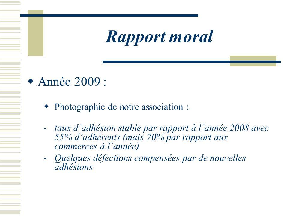 Rapport moral Année 2009 : Photographie de notre association : -taux dadhésion stable par rapport à lannée 2008 avec 55% dadhérents (mais 70% par rapport aux commerces à lannée) -Quelques défections compensées par de nouvelles adhésions