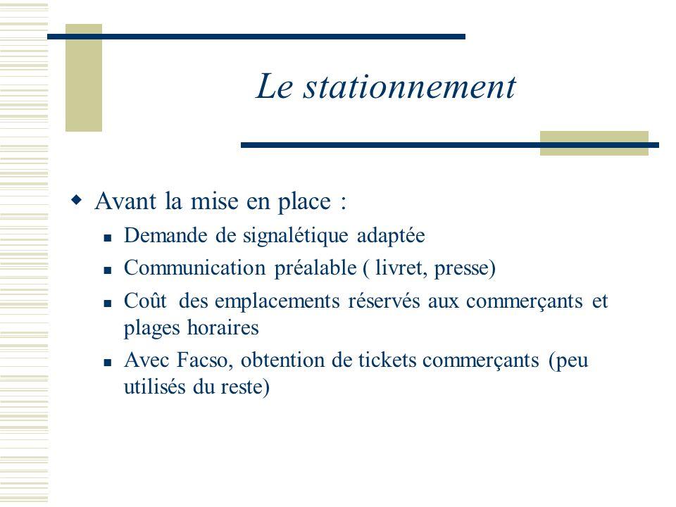Le stationnement Avant la mise en place : Demande de signalétique adaptée Communication préalable ( livret, presse) Coût des emplacements réservés aux