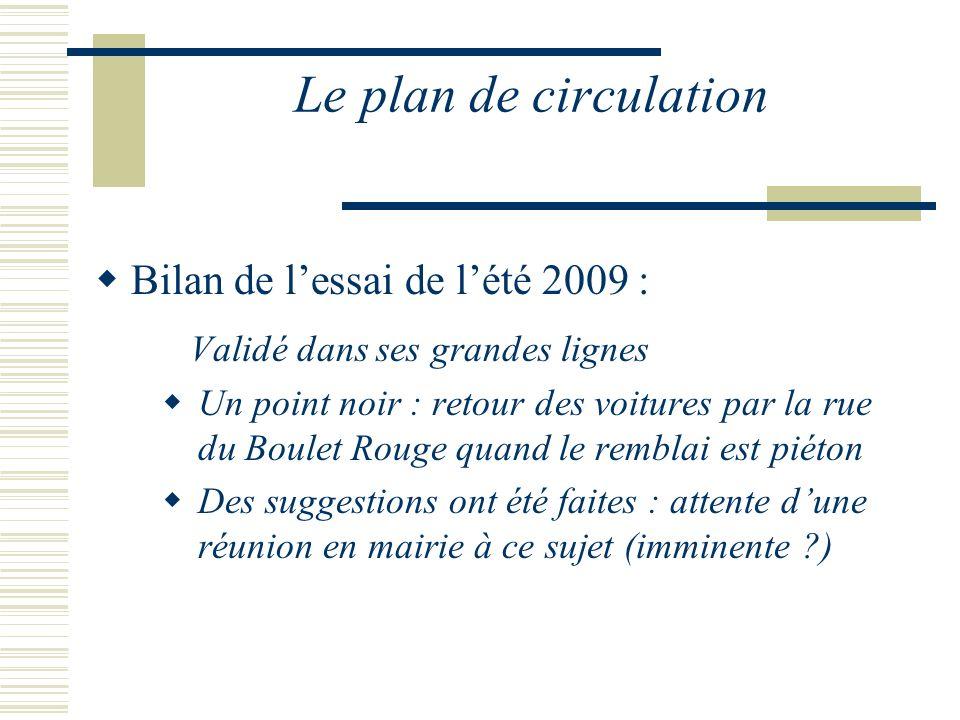 Le plan de circulation Bilan de lessai de lété 2009 : Validé dans ses grandes lignes Un point noir : retour des voitures par la rue du Boulet Rouge qu