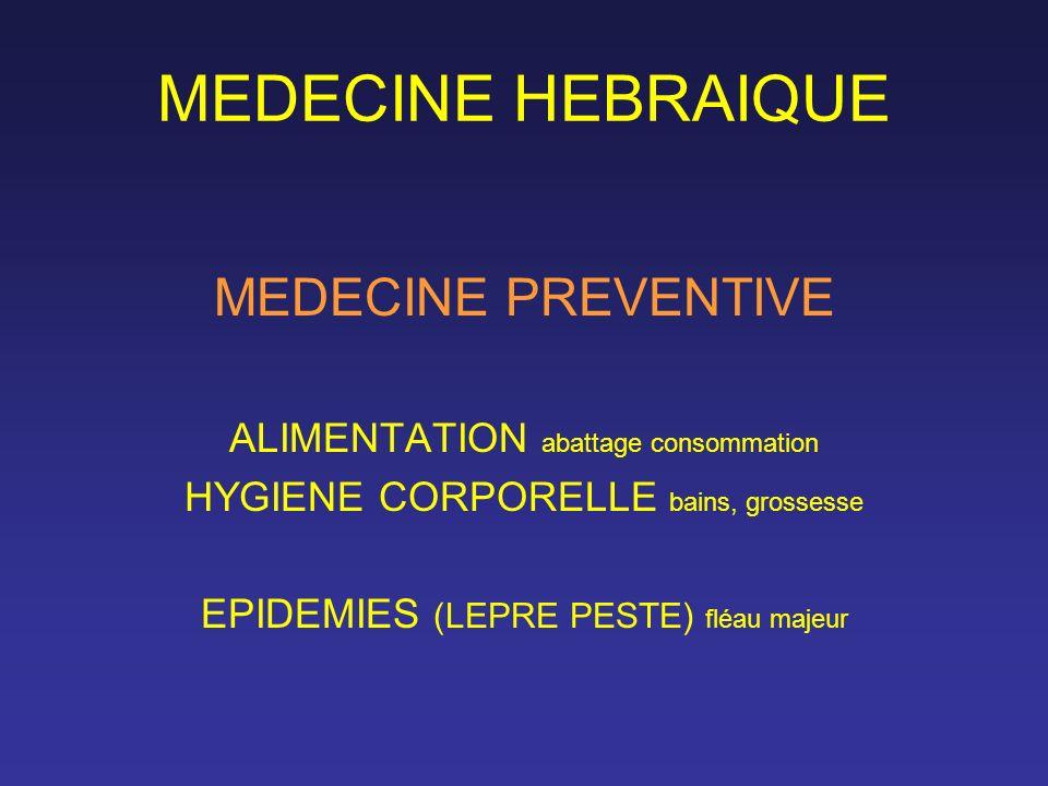 MEDECINE HEBRAIQUE MEDECINE PREVENTIVE ALIMENTATION abattage consommation HYGIENE CORPORELLE bains, grossesse EPIDEMIES (LEPRE PESTE) fléau majeur