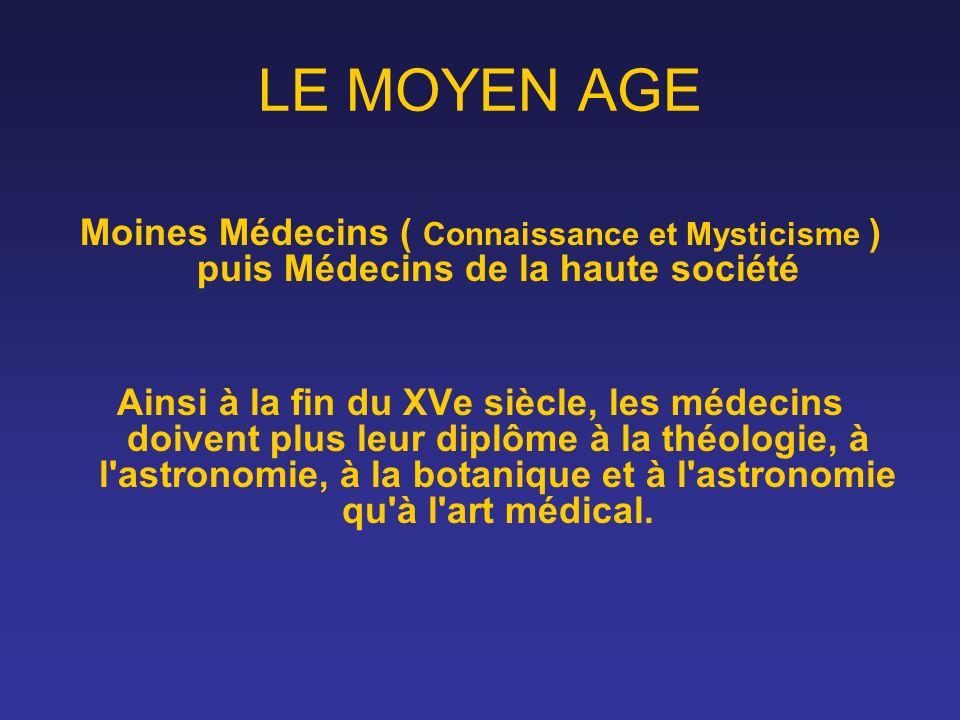 LE MOYEN AGE Moines Médecins ( Connaissance et Mysticisme ) puis Médecins de la haute société Ainsi à la fin du XVe siècle, les médecins doivent plus