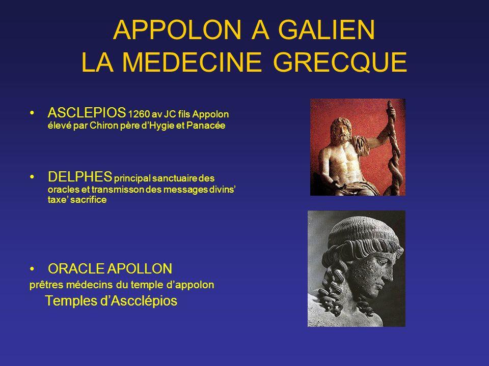 APPOLON A GALIEN LA MEDECINE GRECQUE ASCLEPIOS 1260 av JC fils Appolon élevé par Chiron père dHygie et Panacée DELPHES principal sanctuaire des oracle