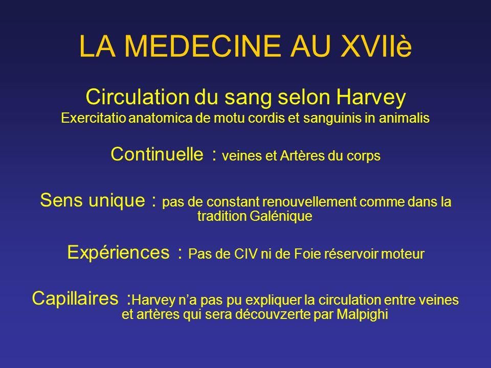 LA MEDECINE AU XVIIè Circulation du sang selon Harvey Exercitatio anatomica de motu cordis et sanguinis in animalis Continuelle : veines et Artères du