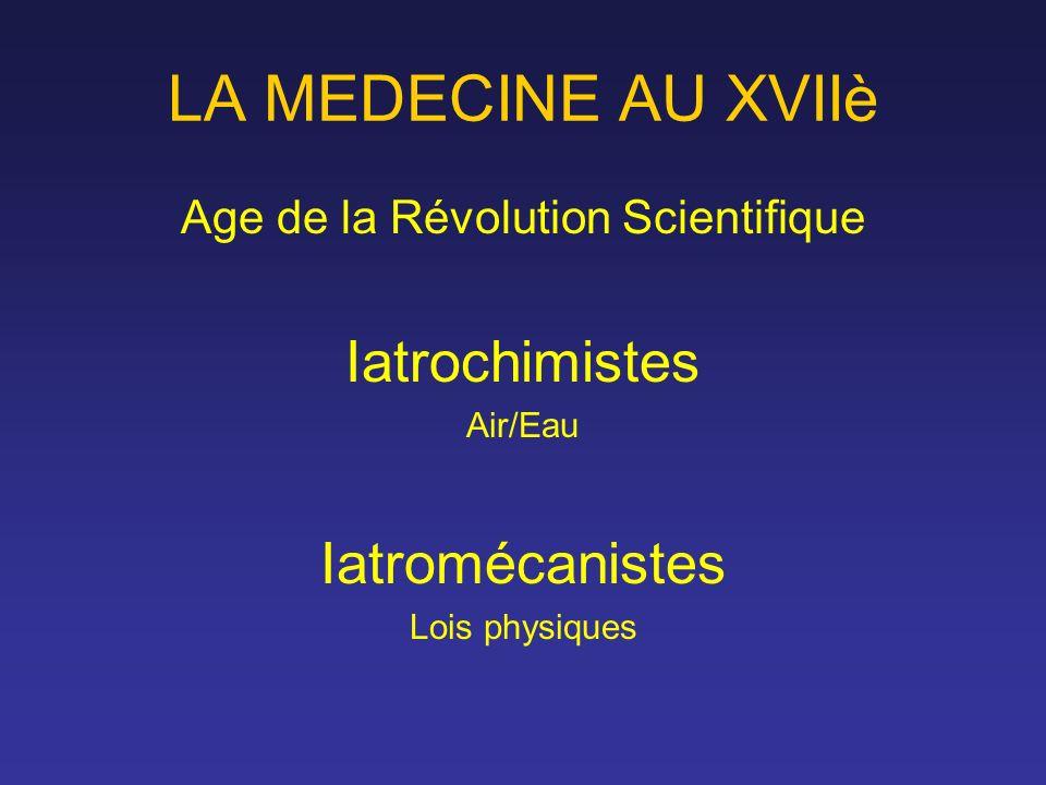 LA MEDECINE AU XVIIè Age de la Révolution Scientifique Iatrochimistes Air/Eau Iatromécanistes Lois physiques