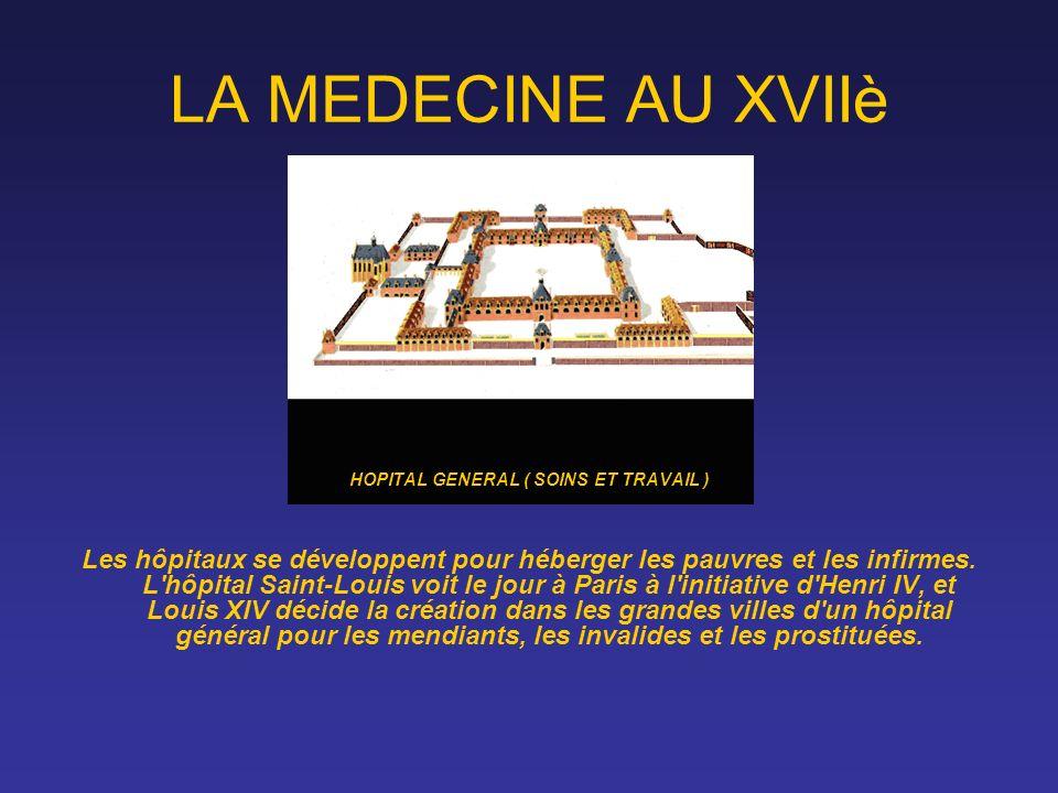 LA MEDECINE AU XVIIè HOPITAL GENERAL ( SOINS ET TRAVAIL ) Les hôpitaux se développent pour héberger les pauvres et les infirmes. L'hôpital Saint-Louis