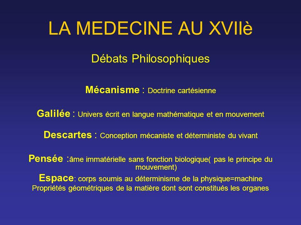LA MEDECINE AU XVIIè Débats Philosophiques Mécanisme : Doctrine cartésienne Galilée : Univers écrit en langue mathématique et en mouvement Descartes :