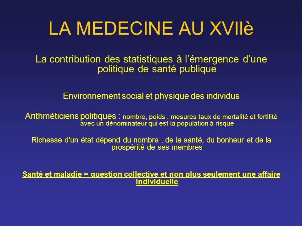 LA MEDECINE AU XVIIè La contribution des statistiques à lémergence dune politique de santé publique Environnement social et physique des individus Ari