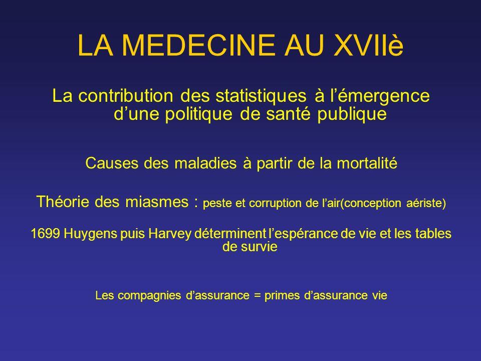 LA MEDECINE AU XVIIè La contribution des statistiques à lémergence dune politique de santé publique Causes des maladies à partir de la mortalité Théor