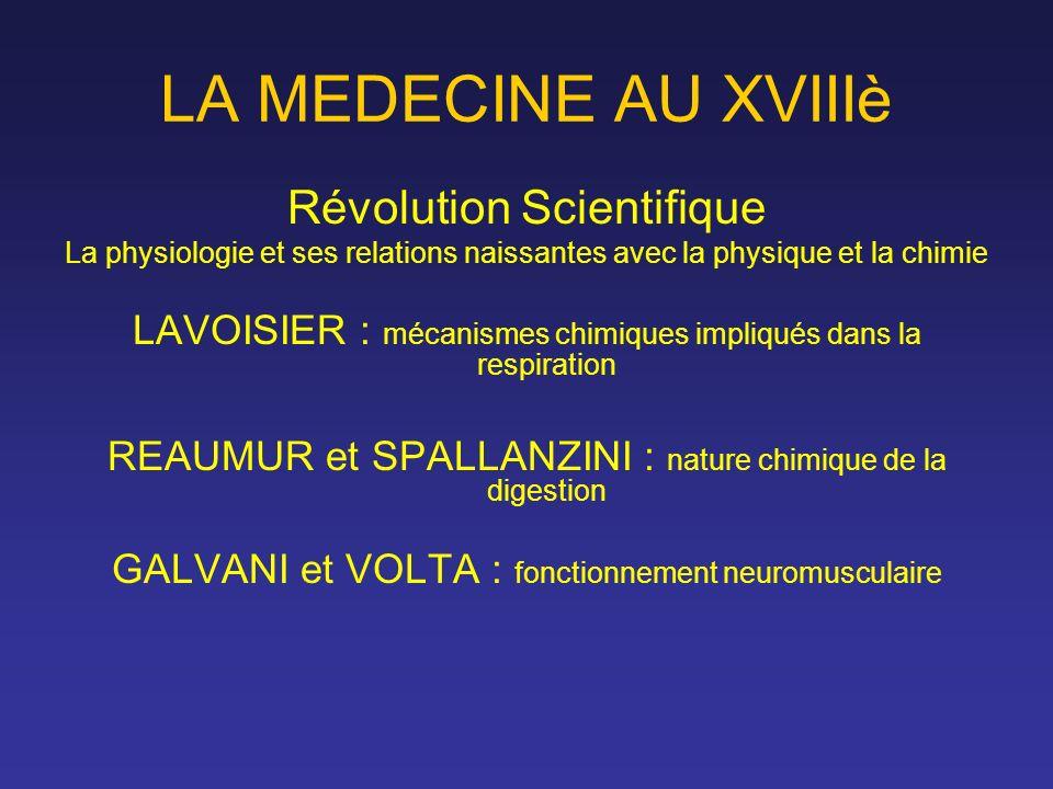 LA MEDECINE AU XVIIIè Révolution Scientifique La physiologie et ses relations naissantes avec la physique et la chimie LAVOISIER : mécanismes chimique