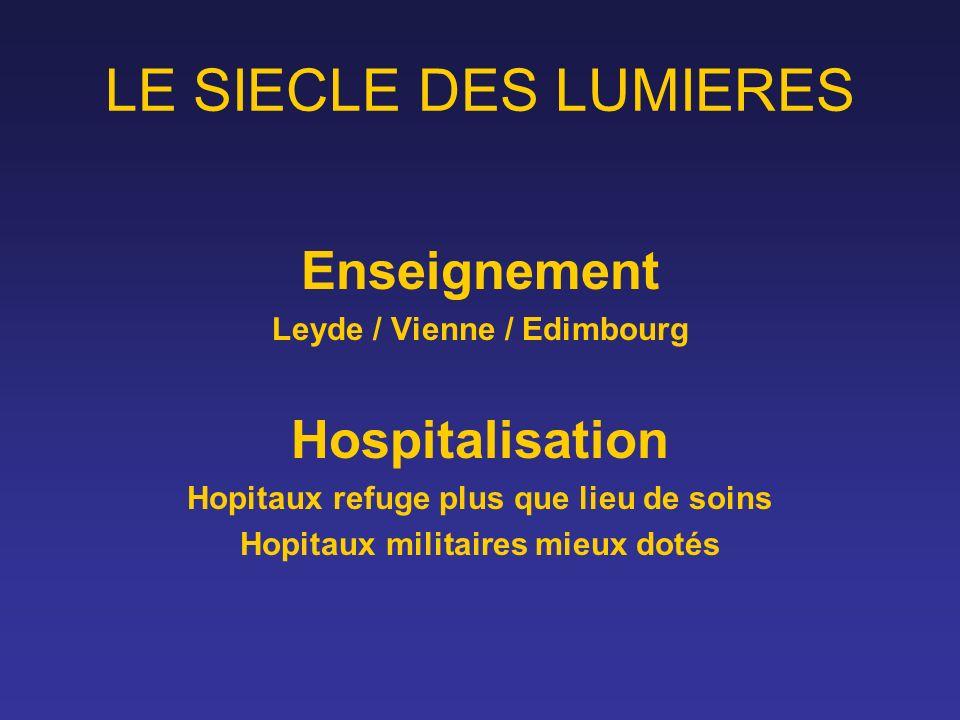 LE SIECLE DES LUMIERES Enseignement Leyde / Vienne / Edimbourg Hospitalisation Hopitaux refuge plus que lieu de soins Hopitaux militaires mieux dotés