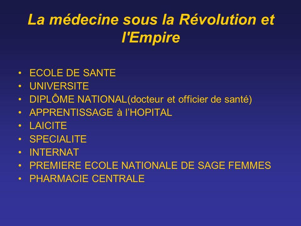 La médecine sous la Révolution et l'Empire ECOLE DE SANTE UNIVERSITE DIPLÔME NATIONAL(docteur et officier de santé) APPRENTISSAGE à lHOPITAL LAICITE S