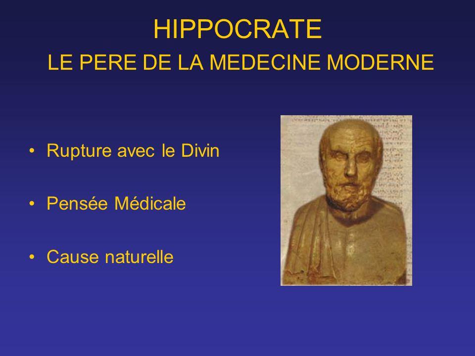 HIPPOCRATE LE PERE DE LA MEDECINE MODERNE Rupture avec le Divin Pensée Médicale Cause naturelle
