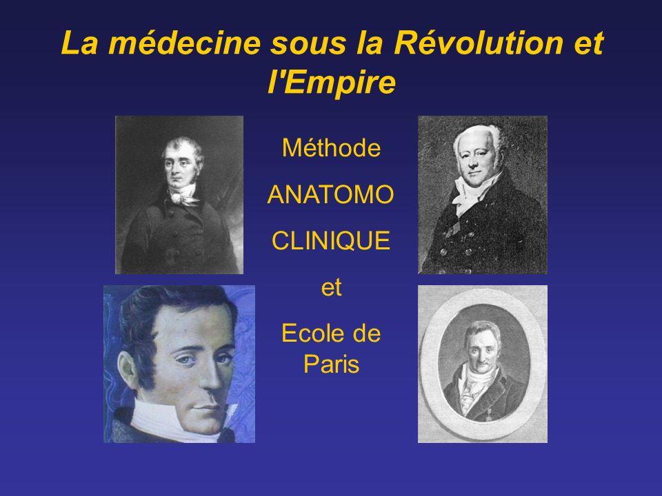 La médecine sous la Révolution et l'Empire Méthode ANATOMO CLINIQUE et Ecole de Paris