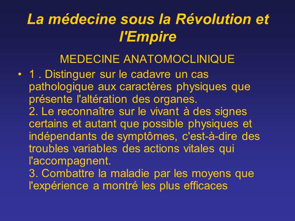 La médecine sous la Révolution et l'Empire MEDECINE ANATOMOCLINIQUE 1. Distinguer sur le cadavre un cas pathologique aux caractères physiques que prés