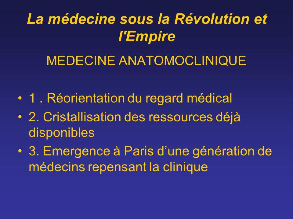 La médecine sous la Révolution et l'Empire MEDECINE ANATOMOCLINIQUE 1. Réorientation du regard médical 2. Cristallisation des ressources déjà disponib