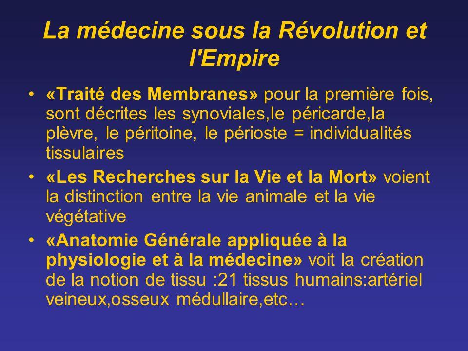 La médecine sous la Révolution et l'Empire «Traité des Membranes» pour la première fois, sont décrites les synoviales,le péricarde,la plèvre, le périt